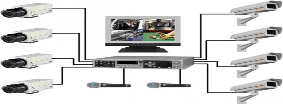 Системы Видеонаблюдения (Монтаж, Ремонт, Обслуживание)